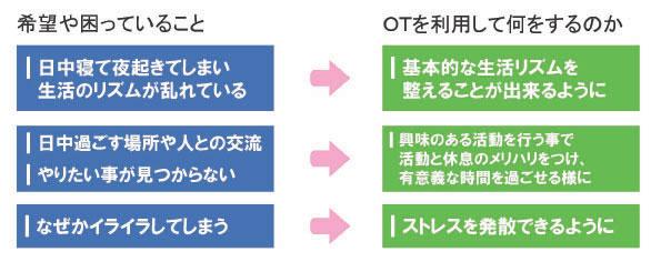 OTページ画像